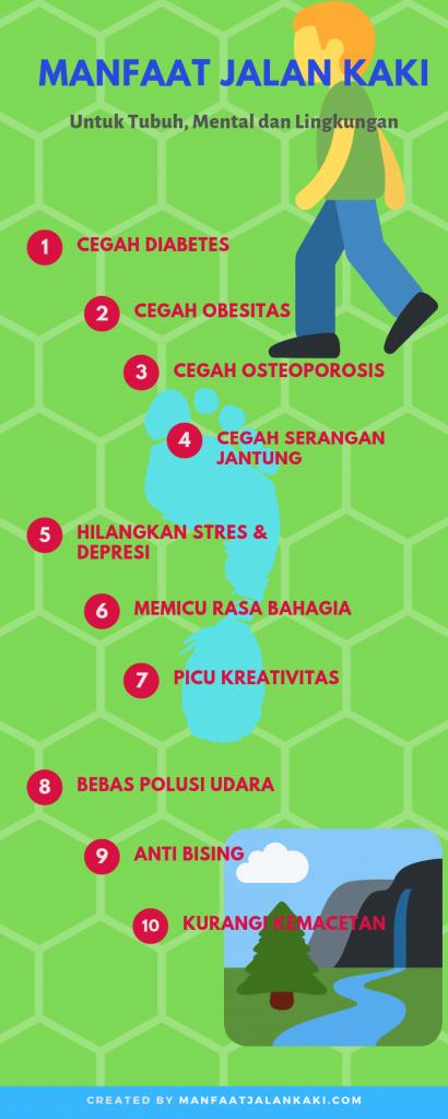 infografis manfaat jalan kaki untuk kesehatan